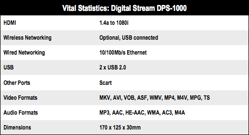 Digital Stream DPS-1000