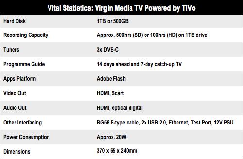 Virgin Tivo