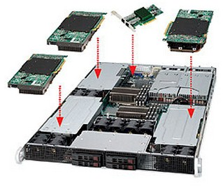 Super Micro GPU server FM307