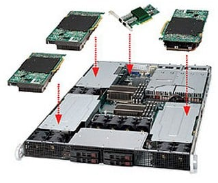 Super Micro GPU server FM307