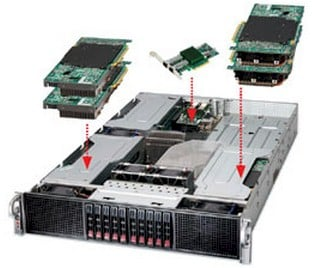 Super Micro GPU server FM407