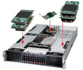 Super Micro GPU server FM407