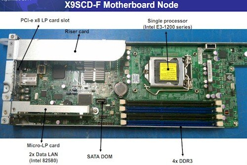 Super Micro MicroCloud mobo