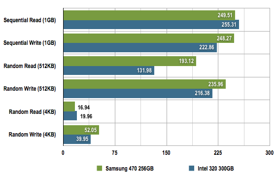 Samsung Series 470
