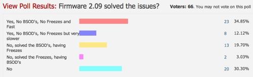 OCZ BSOD forum poll
