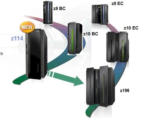 IBM zEnterprise mainframes