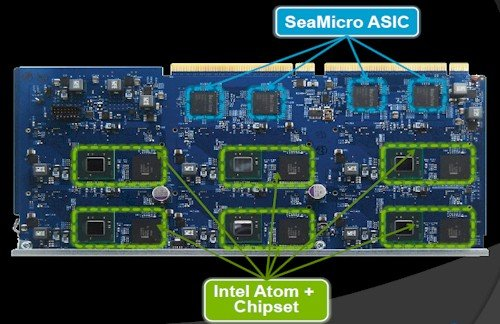SeaMicro SM10000-64HD server node