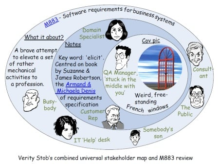 The Comic Sans font in this diagram is Family Robertson's idea, not mine. But actually I like it.