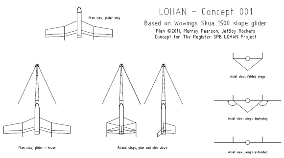 Murray Pearson's LOHAN spaceplane concept