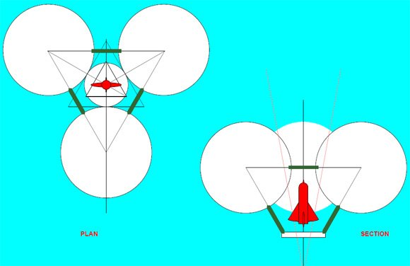 A triangular launch enclosure between three balloons