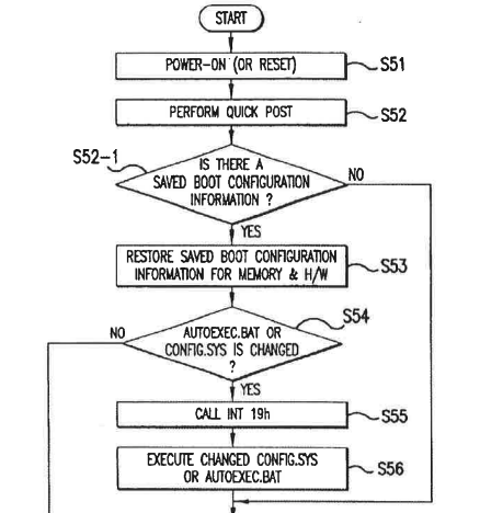 OSS Quick Boot Patent
