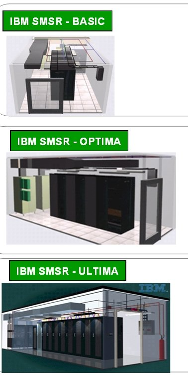 IBM SMSR