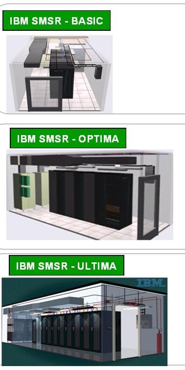 IBM SMSR