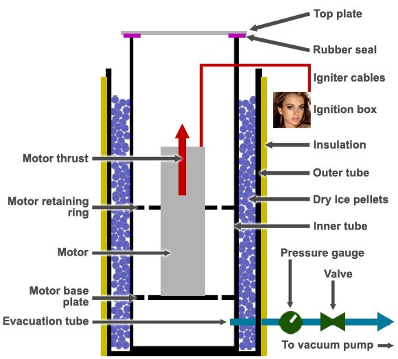 A graphic of our proposed hypobaric test rig