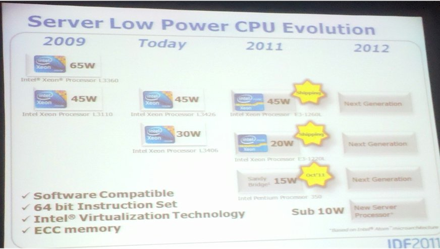 Intel low power server roadmap