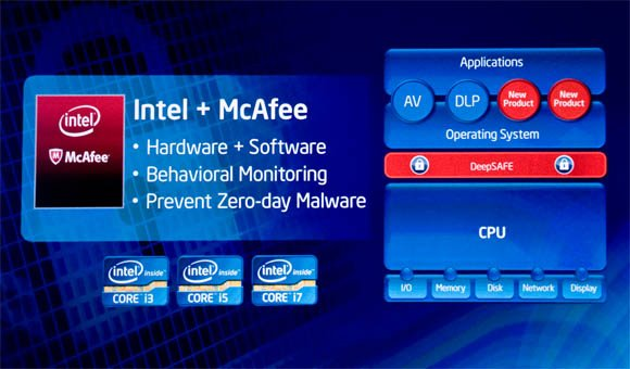 Intel McAfee DeepSafe