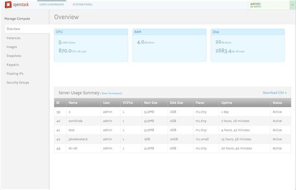 OpenStack Dashboard