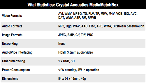 Crystal Acoustics MediaMatchBox specs