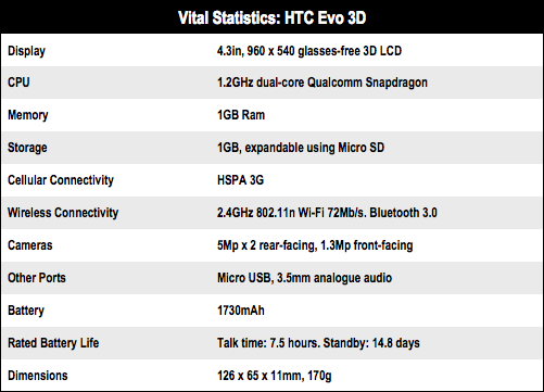 HTC Evo 3D Android smartphone specs