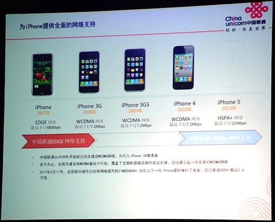 China Unicom slide from Macworld Asia