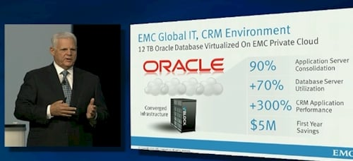 OpenWorld Tucci Oracle user