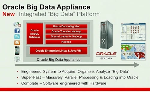 Oracle Big Data Appliance
