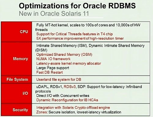 Solaris 11 Oracle optimizations