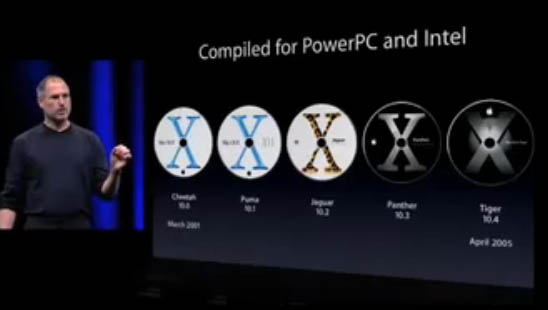 Steve Jobs at Apple's Worldwide Developer conference in 2005, explaining that each version of Mc OS X had been compiled for both PowerPC and Intel processors