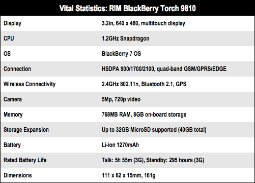 RIM BlackBerry Torch 9810 smartphone