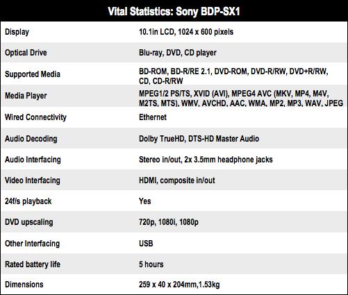 Sony BDP-SX1 portable Blu-ray player