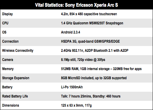 Sony Ericsson Xperia Arc S Android smartphone