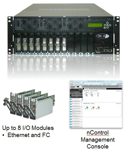 NextIO vNET I/O Maestro