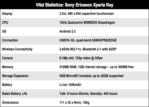 Sony Ericsson Xperia Ray Android smartphone