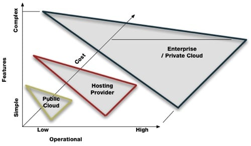Graphic for Greg Ferro - Expert clinic 6