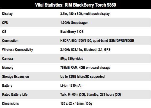 RIM BlackBerry Torch 9860 smartphone