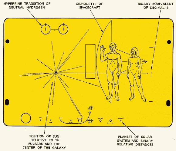 Line drawing of the plaque carried as a message from humanity by Pioneer 10. Credit: NASA