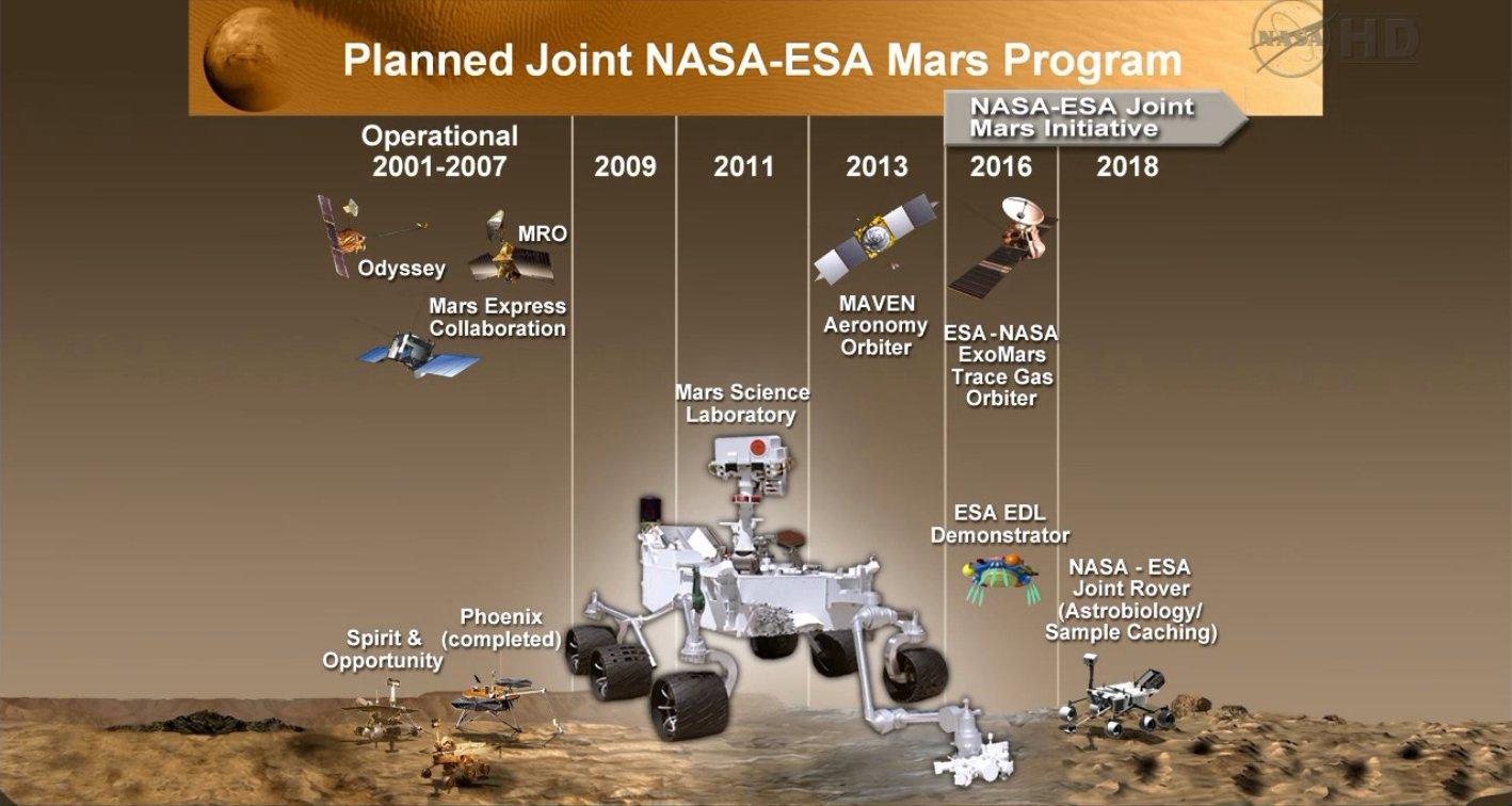 mars rover timeline - photo #2