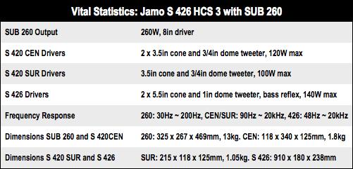Jamo S426 HCS 3 home cinema speaker system