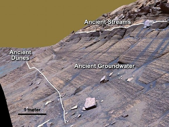 Evidence for water on Mars' Endurance crater
