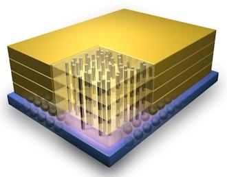 Hybrid Cube Memory