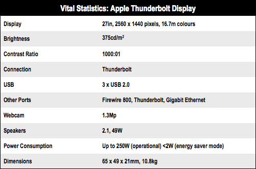 Apple 27in Thunderbolt Display specs