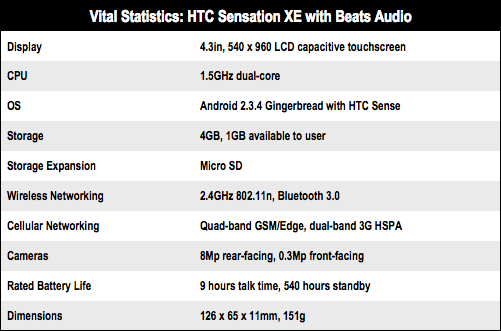 HTC Sensation XE Android smartphone specs