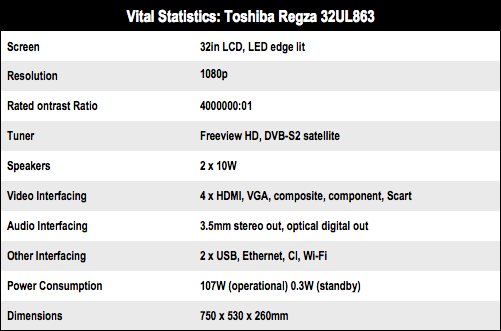 Toshiba Regza 32UL863 32in LED TV specs