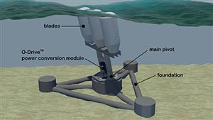 Image of BioWave power system
