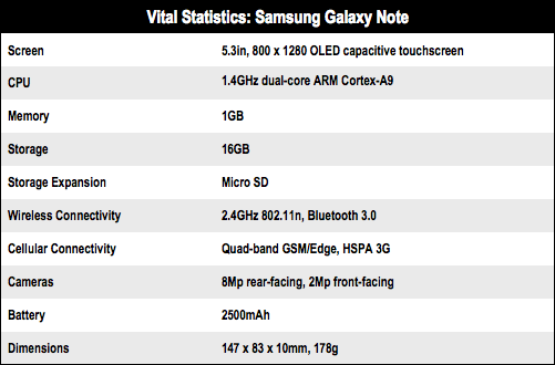 Samsung Galaxy Note Android tablet and phone specs