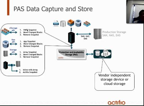 Actifio data capture