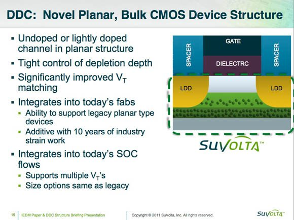 SuVolta IEDM presentation slide