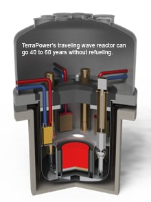 TerraPower reactor
