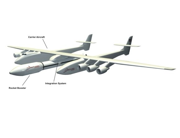 Concept art of loaded Stratolaunch mission. Credit: Stratolaunch