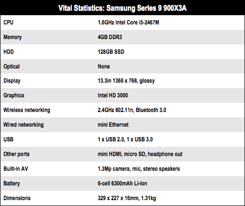 Samsung Series 9 900X3A not